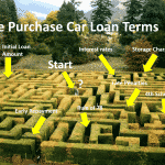 Car Loan Terms And Conditions Maze