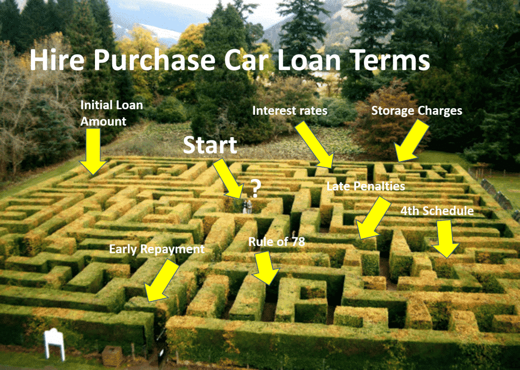 Top 5 Car Loan Terms & Conditions That Can Cost You More Than Interest Rates